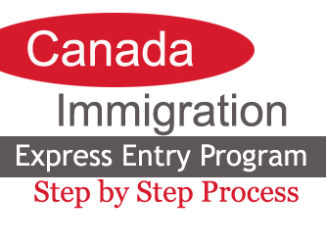 Canada Immigration from Pakistan in Express Entry Program Step by
